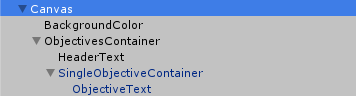 Unity hierarchy. ObjectivesContainer contains Header and SingleObjectiveContainer. SingleObjectiveContainer contains ObjectiveText.