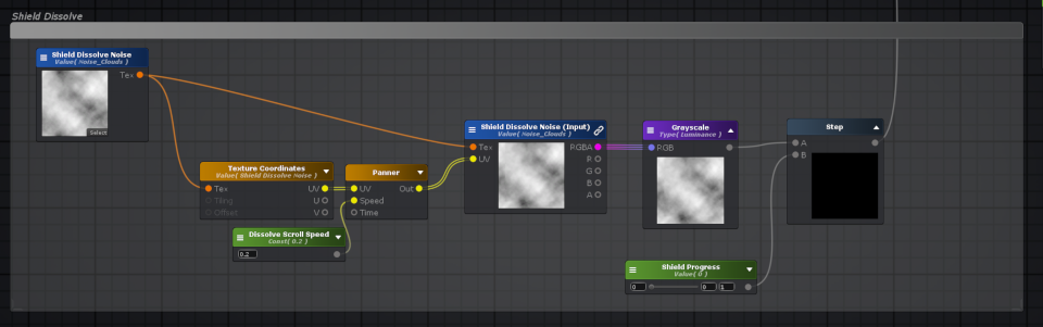 Piece of the mech shader graph for the dissolve effect