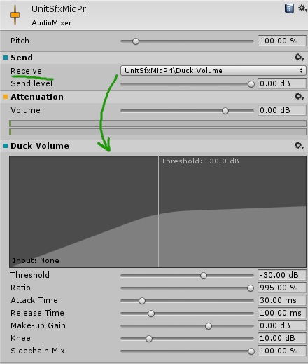 UnitSfxMidPri has Duck Volume and Send attached to its own Duck Volume.